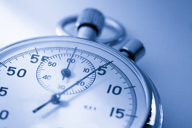 4 Ways to Master Your Time