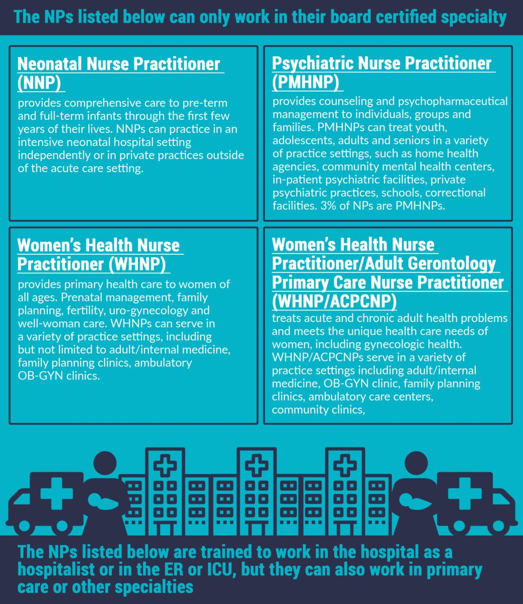 Get The 411 On Nurse Practitioner Specialties Np Now The Nurse